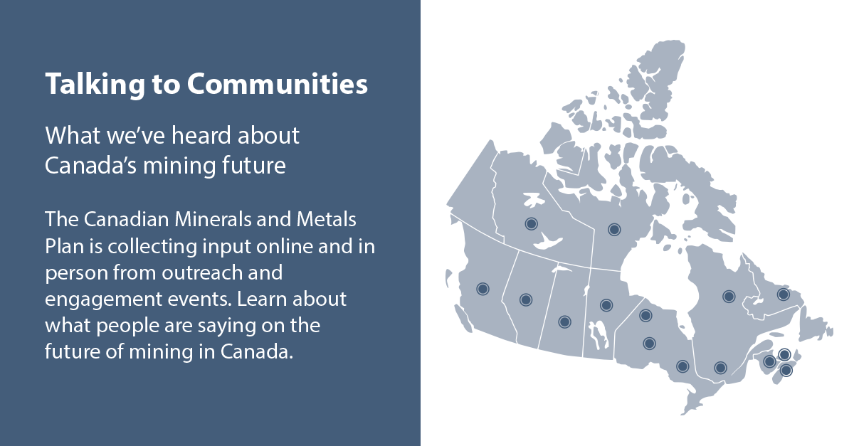 Infographic: Public engagement in the Canadian mining